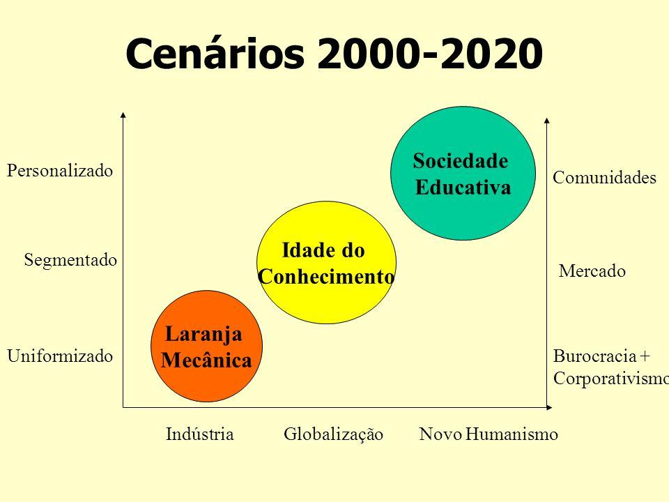 Cenários 2000-2020 Sociedade Educativa Idade do Conhecimento Laranja
