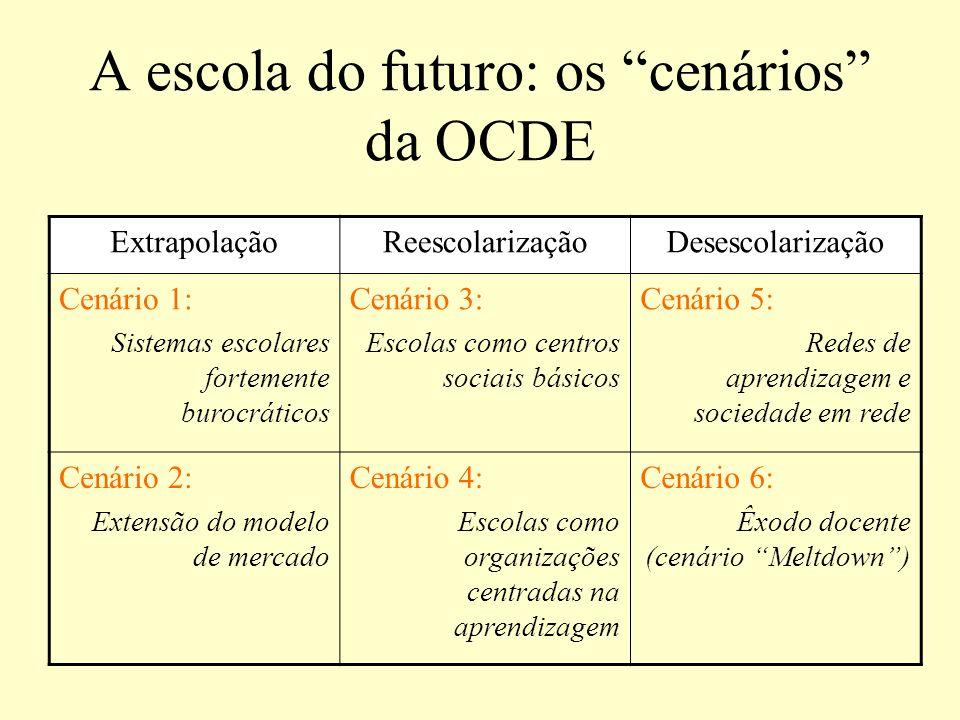 A escola do futuro: os cenários da OCDE