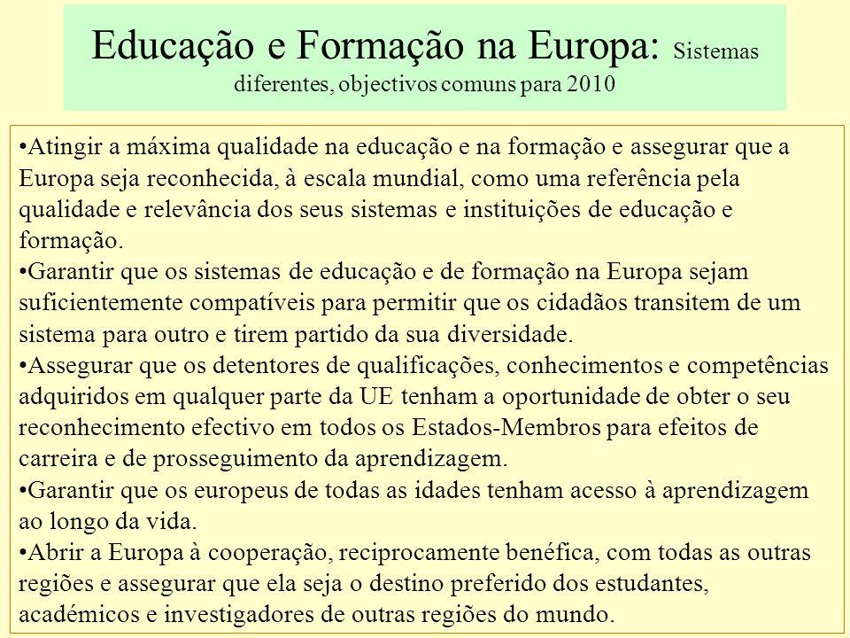 Educação e Formação na Europa: Sistemas diferentes, objectivos comuns para 2010