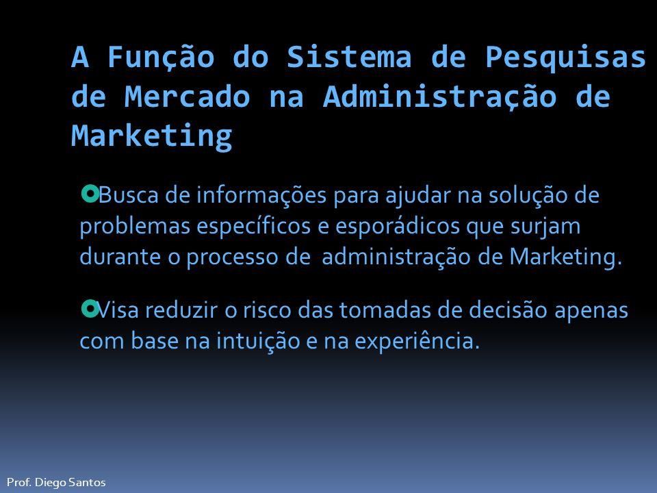 A Função do Sistema de Pesquisas de Mercado na Administração de Marketing