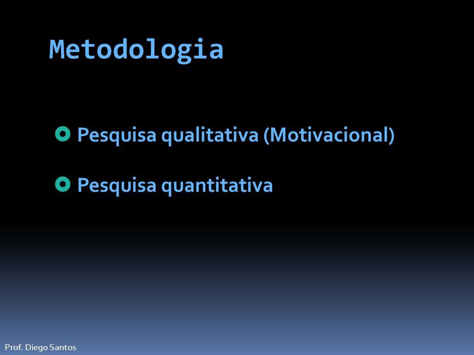 Metodologia Pesquisa qualitativa (Motivacional) Pesquisa quantitativa