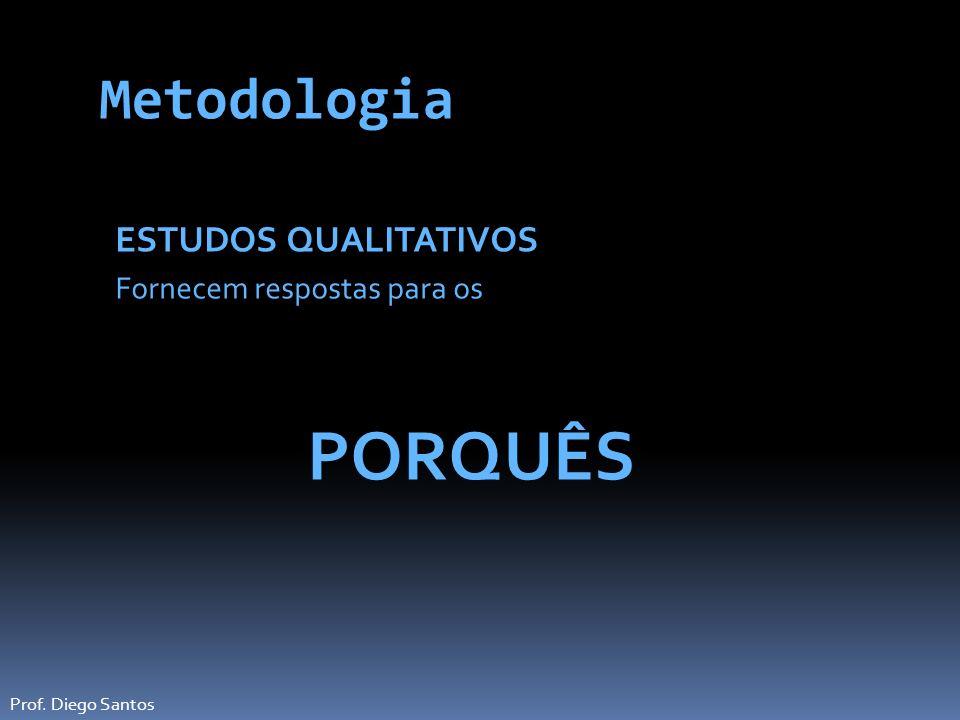 Metodologia ESTUDOS QUALITATIVOS Fornecem respostas para os PORQUÊS