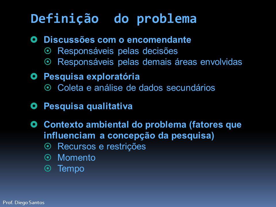 Definição do problema Discussões com o encomendante
