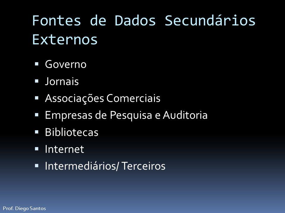 Fontes de Dados Secundários Externos