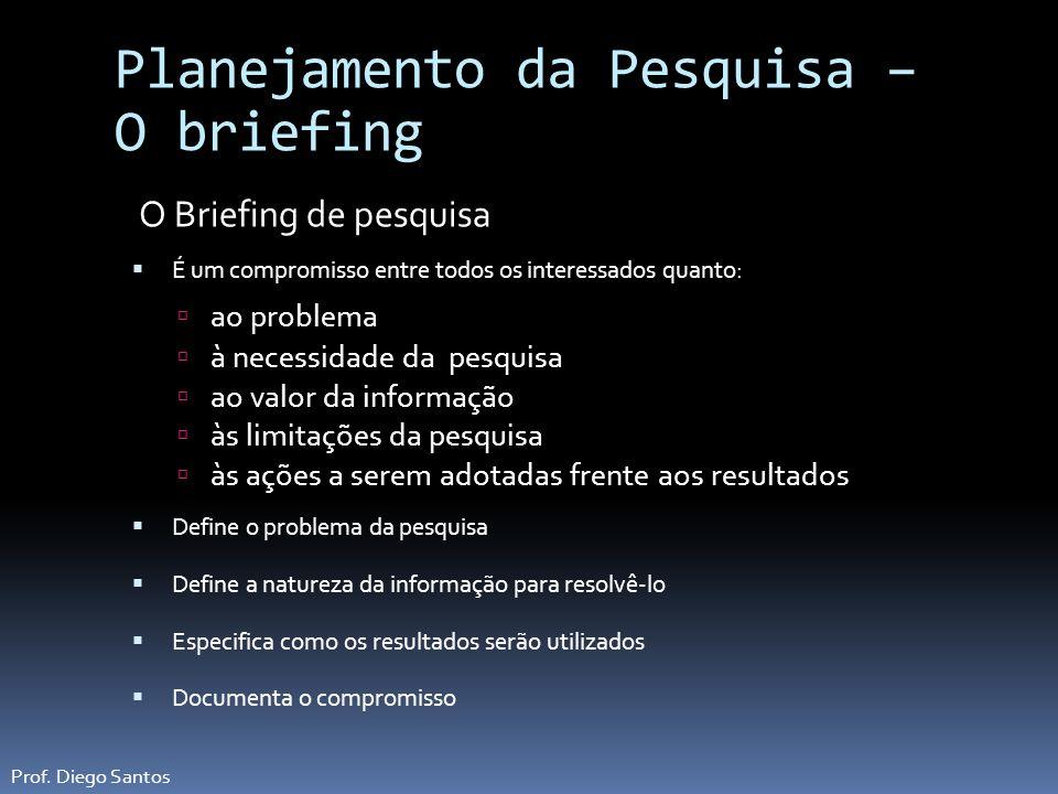 Planejamento da Pesquisa – O briefing