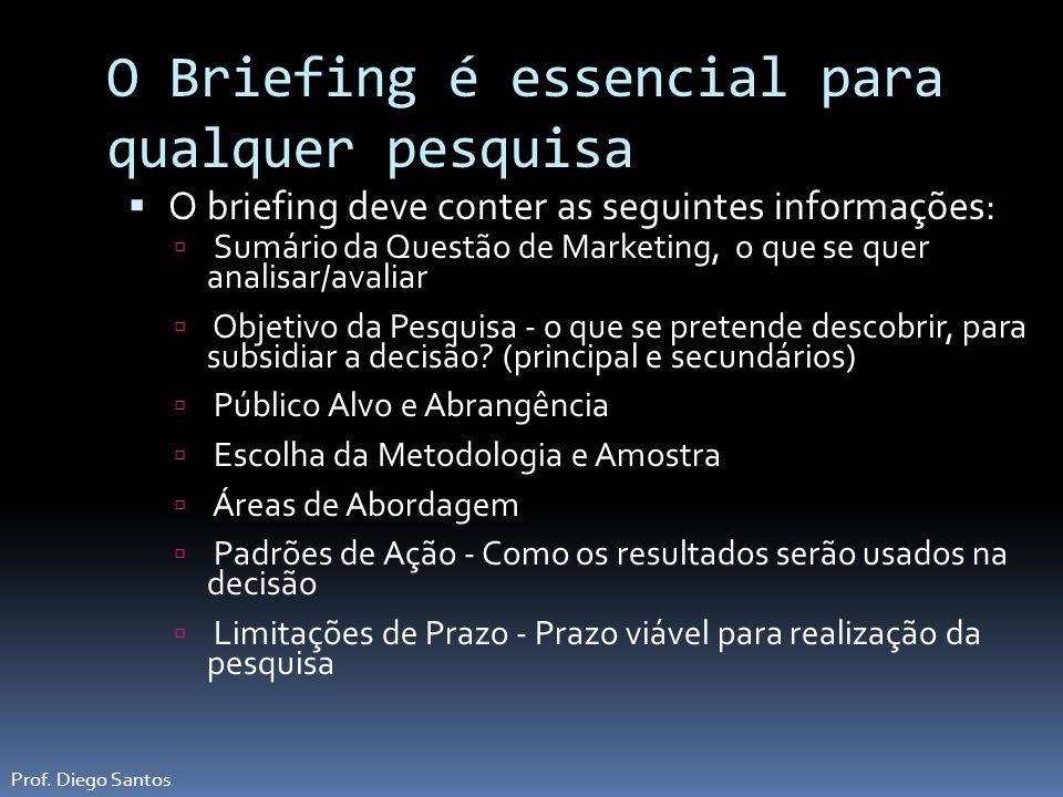 O Briefing é essencial para qualquer pesquisa