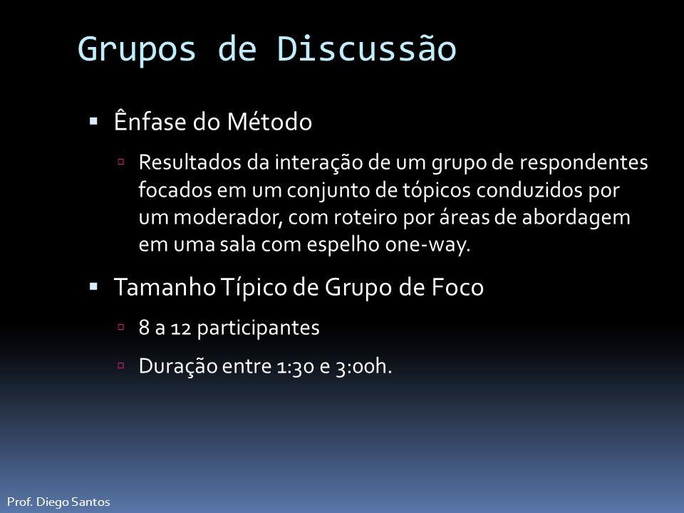 Grupos de Discussão Ênfase do Método Tamanho Típico de Grupo de Foco