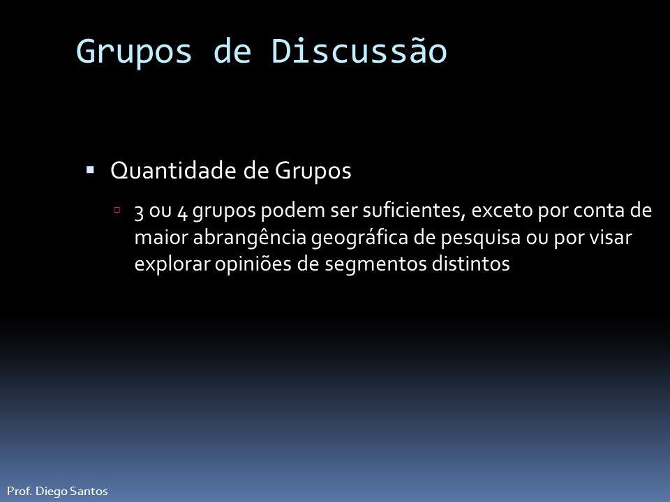 Grupos de Discussão Quantidade de Grupos
