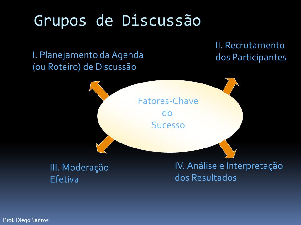 Grupos de Discussão II. Recrutamento dos Participantes