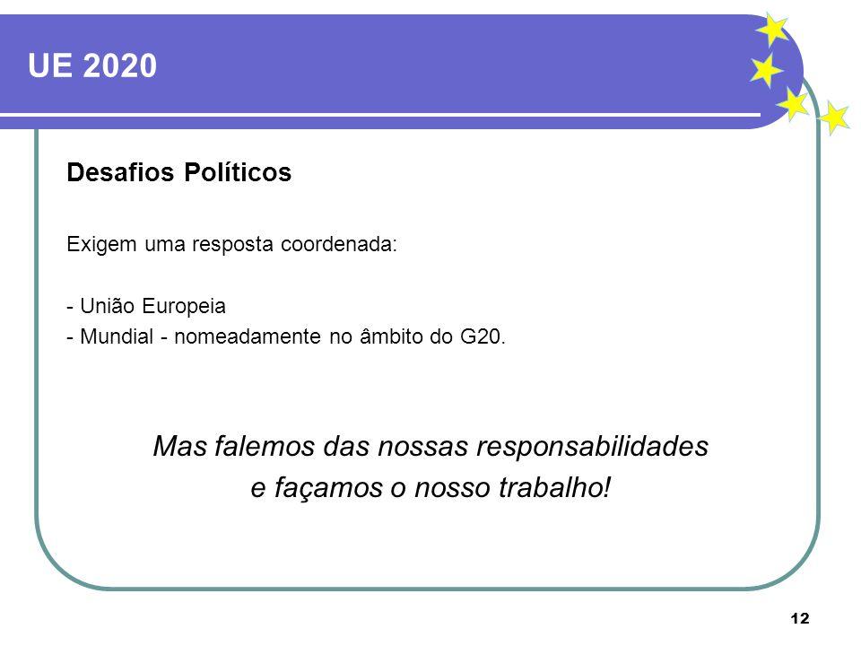 UE 2020 Mas falemos das nossas responsabilidades