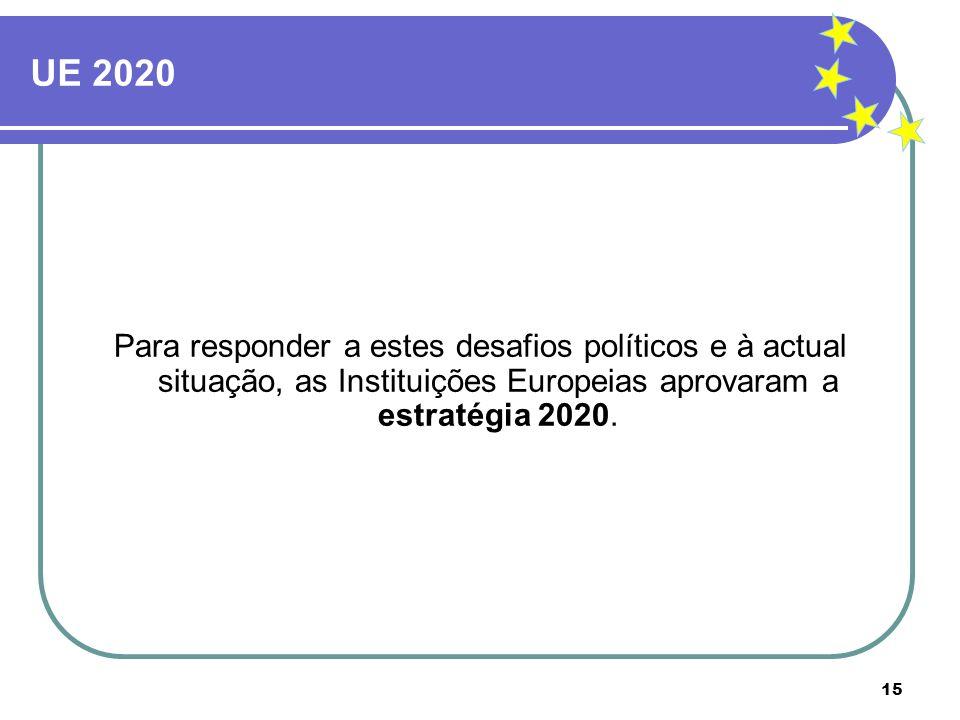 UE 2020 Para responder a estes desafios políticos e à actual situação, as Instituições Europeias aprovaram a estratégia 2020.
