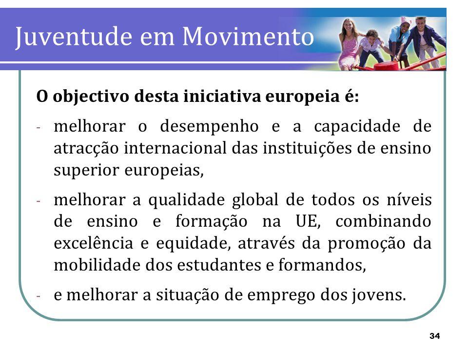 Juventude em Movimento