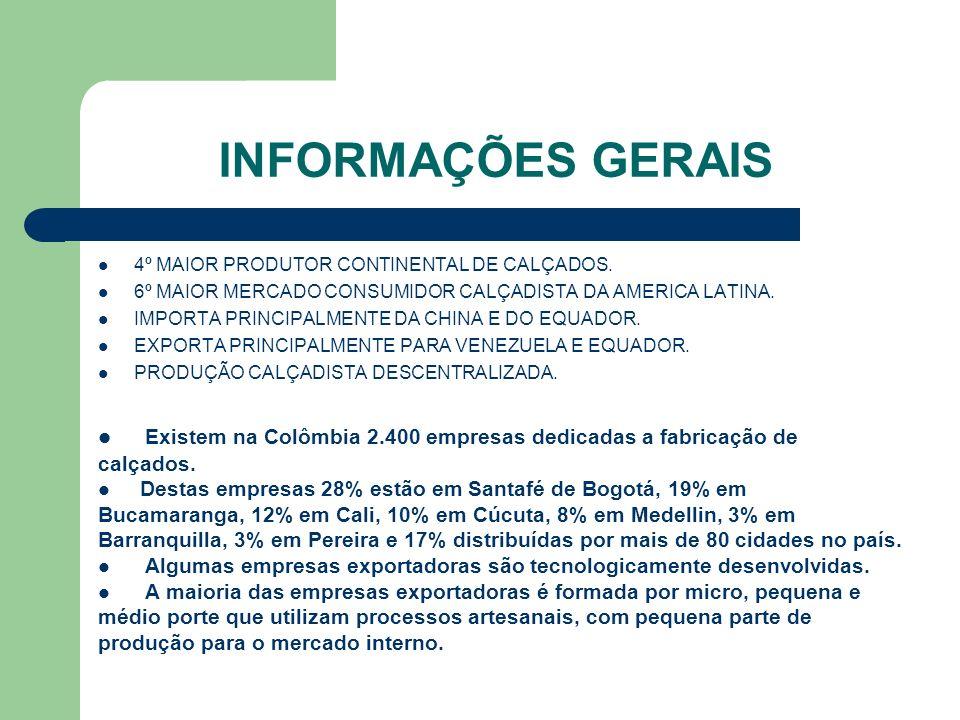 INFORMAÇÕES GERAIS 4º MAIOR PRODUTOR CONTINENTAL DE CALÇADOS. 6º MAIOR MERCADO CONSUMIDOR CALÇADISTA DA AMERICA LATINA.