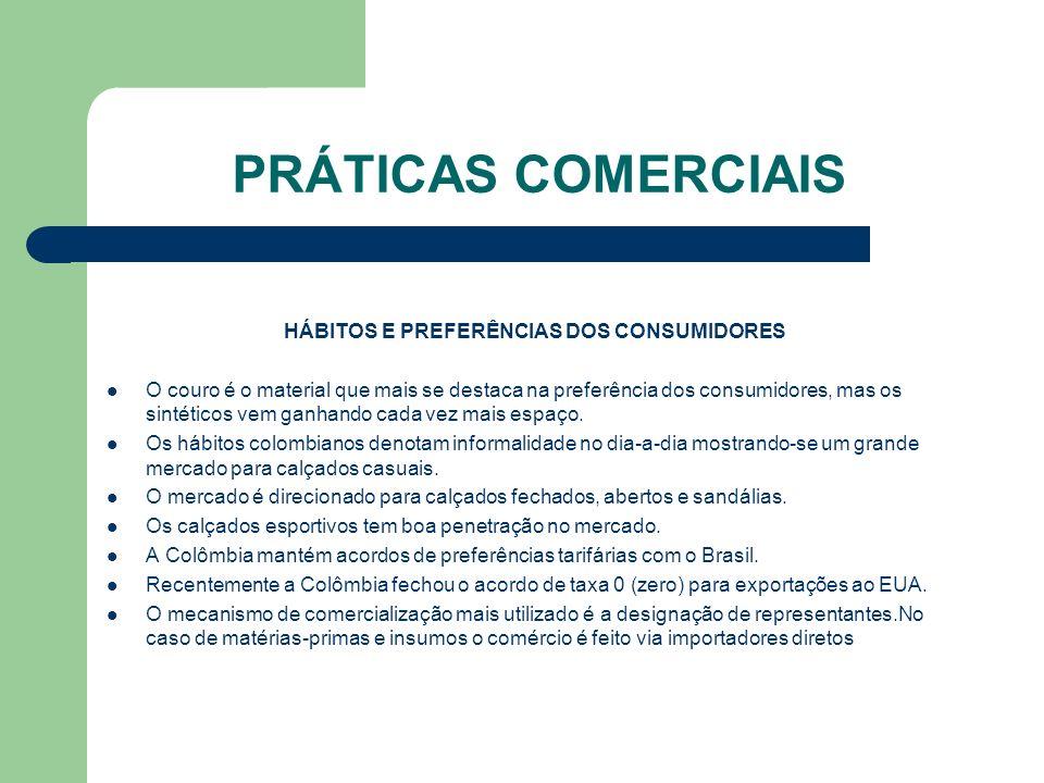 HÁBITOS E PREFERÊNCIAS DOS CONSUMIDORES