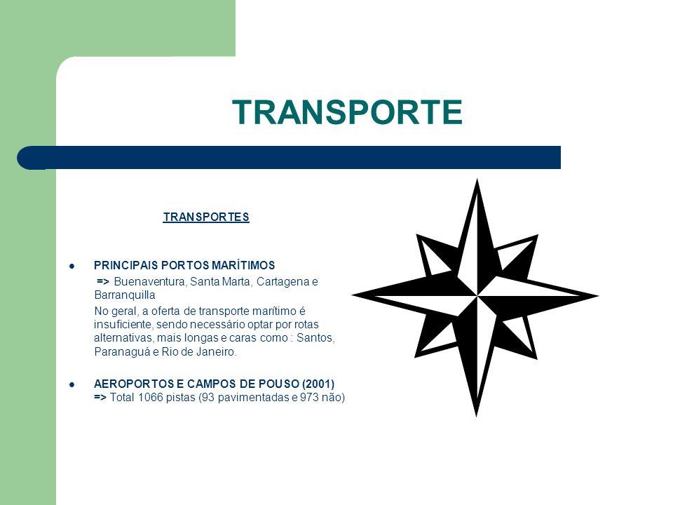 TRANSPORTE TRANSPORTES PRINCIPAIS PORTOS MARÍTIMOS