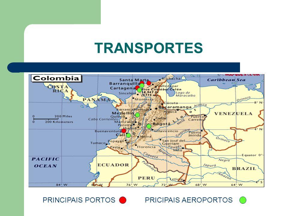 TRANSPORTES PRINCIPAIS PORTOS PRICIPAIS AEROPORTOS