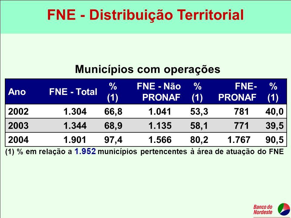 FNE - Distribuição Territorial Municípios com operações