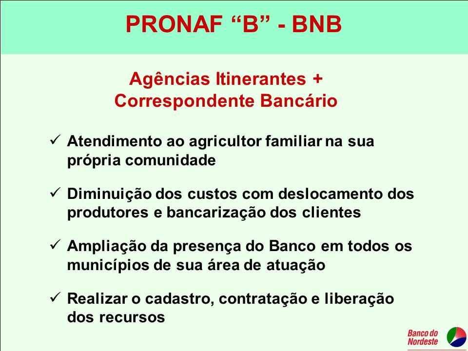 Agências Itinerantes + Correspondente Bancário