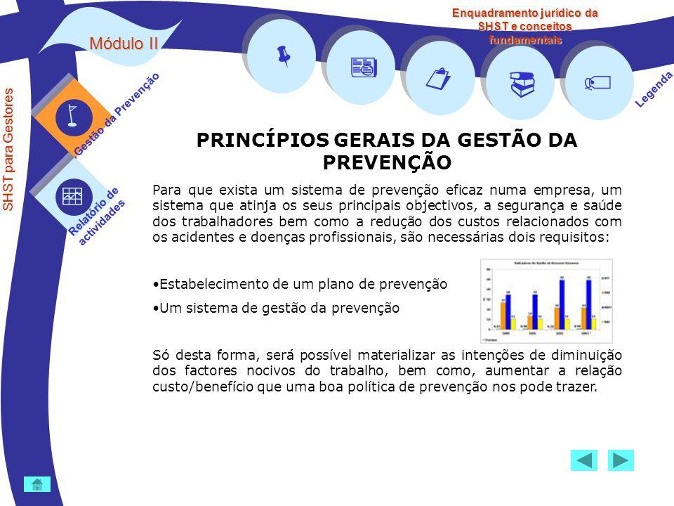      PRINCÍPIOS GERAIS DA GESTÃO DA PREVENÇÃO Módulo II 
