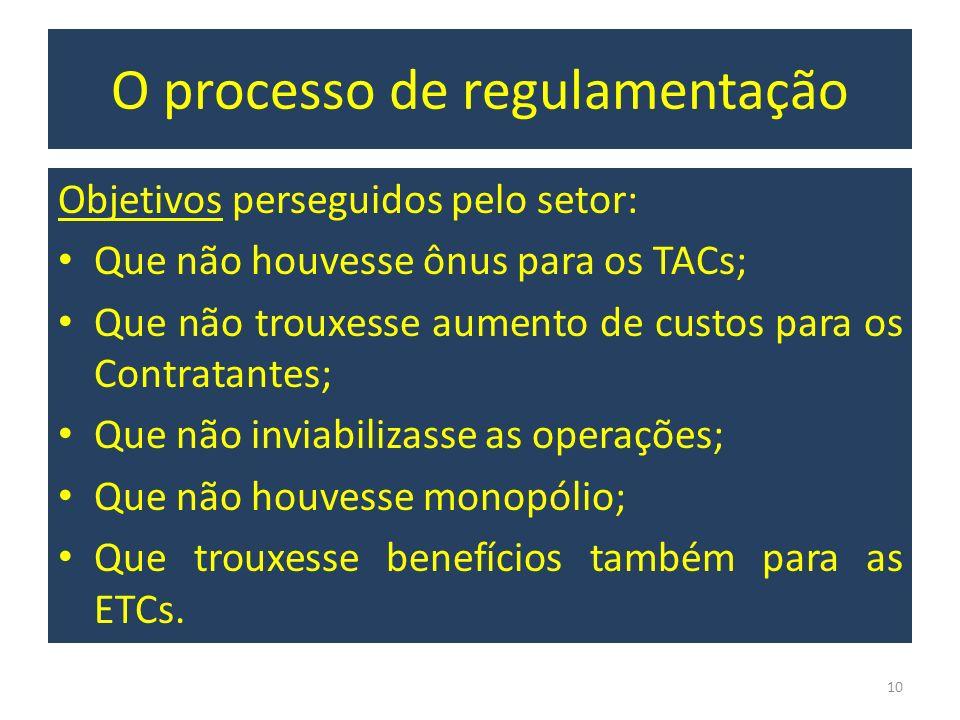 O processo de regulamentação
