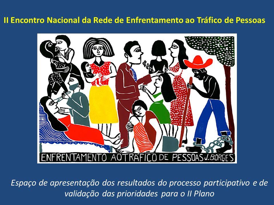 II Encontro Nacional da Rede de Enfrentamento ao Tráfico de Pessoas
