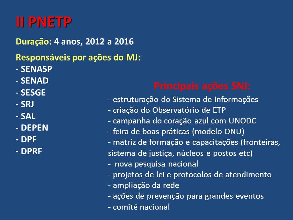 II PNETP Duração: 4 anos, 2012 a 2016 Responsáveis por ações do MJ: - SENASP - SENAD - SESGE - SRJ - SAL - DEPEN - DPF - DPRF
