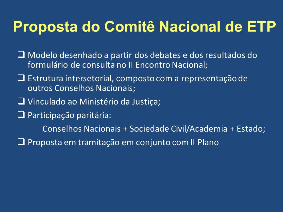 Proposta do Comitê Nacional de ETP
