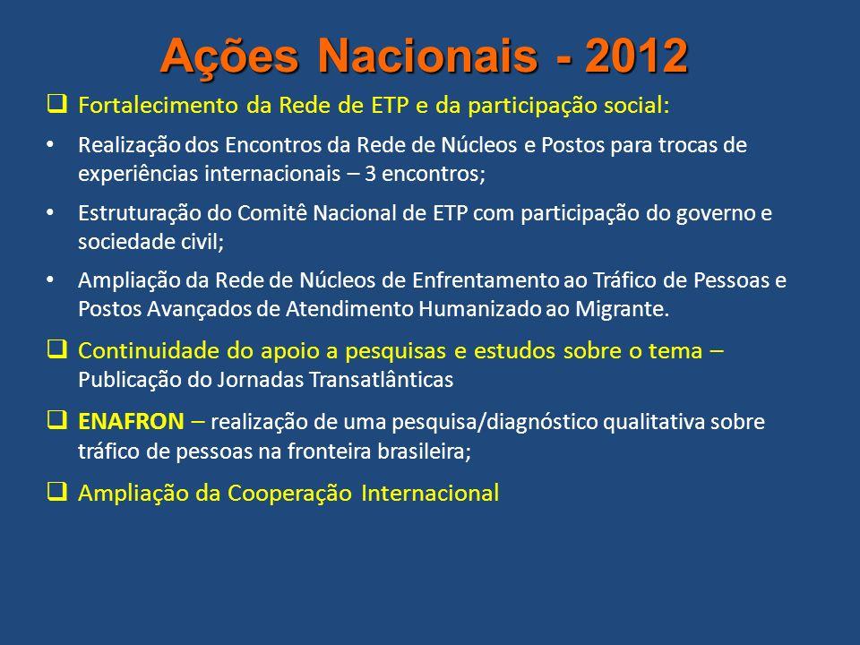Ações Nacionais - 2012 Fortalecimento da Rede de ETP e da participação social: