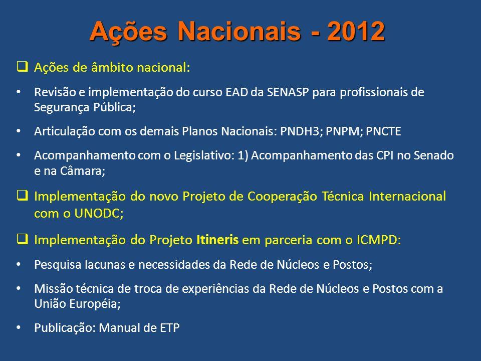 Ações Nacionais - 2012 Ações de âmbito nacional: