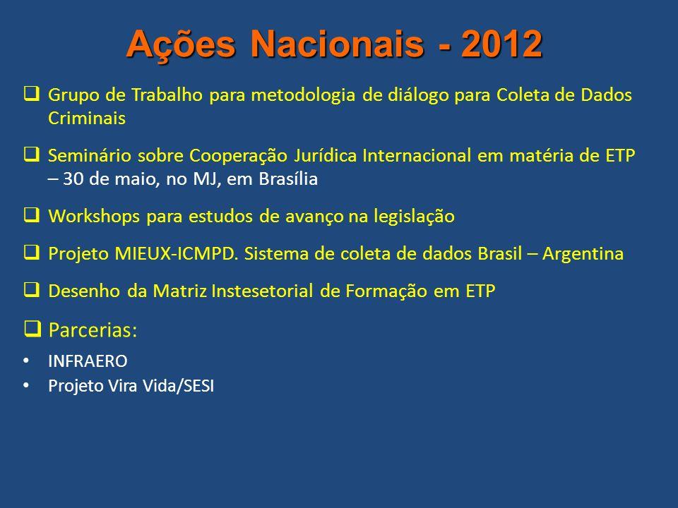 Ações Nacionais - 2012 Parcerias: