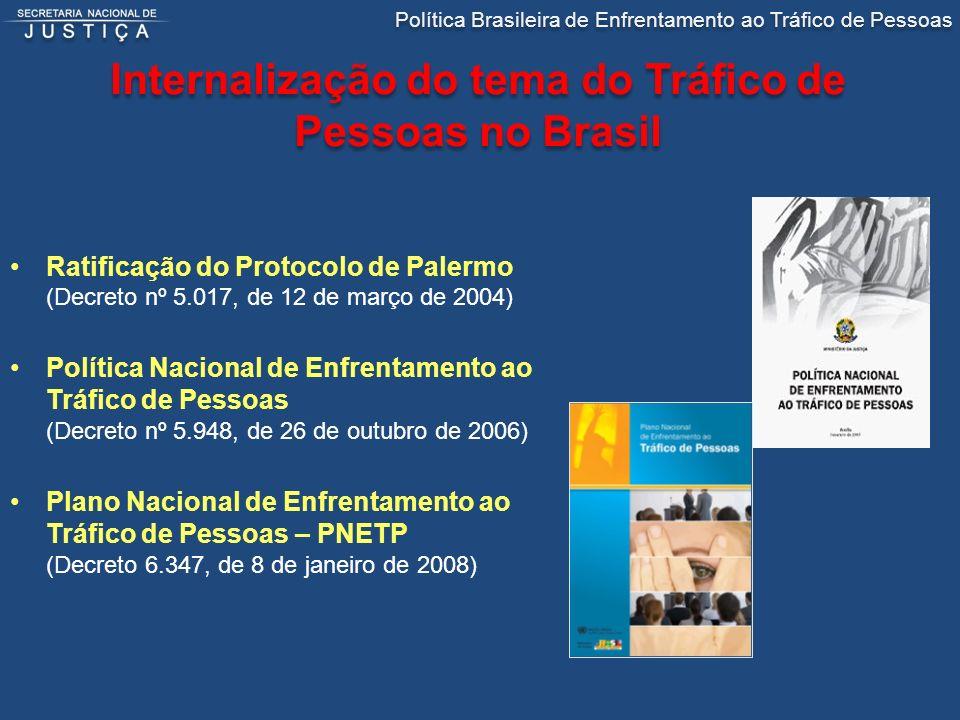 Internalização do tema do Tráfico de Pessoas no Brasil
