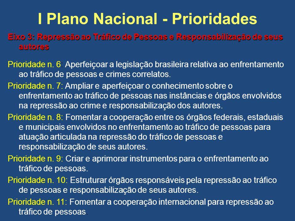 I Plano Nacional - Prioridades