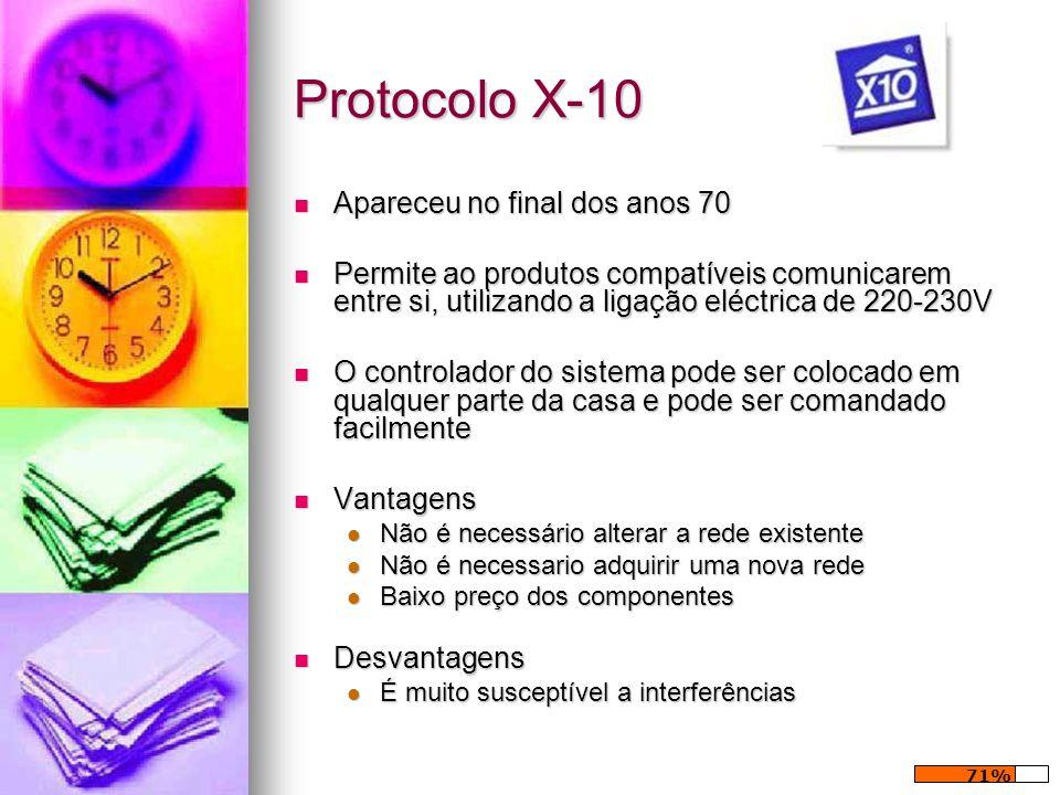 Protocolo X-10 Apareceu no final dos anos 70