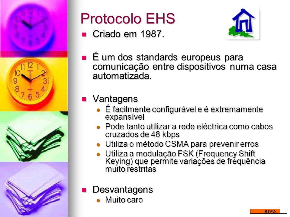 Protocolo EHS Criado em 1987.