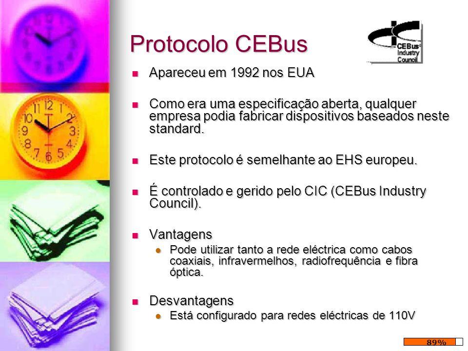 Protocolo CEBus Apareceu em 1992 nos EUA