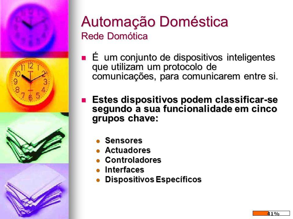 Automação Doméstica Rede Domótica