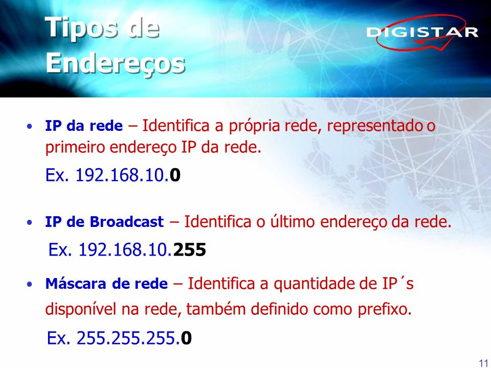 Tipos de Endereços Ex. 192.168.10.0 Ex. 192.168.10.255