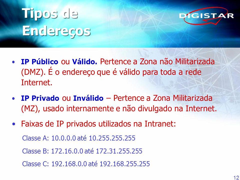 Tipos de Endereços Faixas de IP privados utilizados na Intranet: