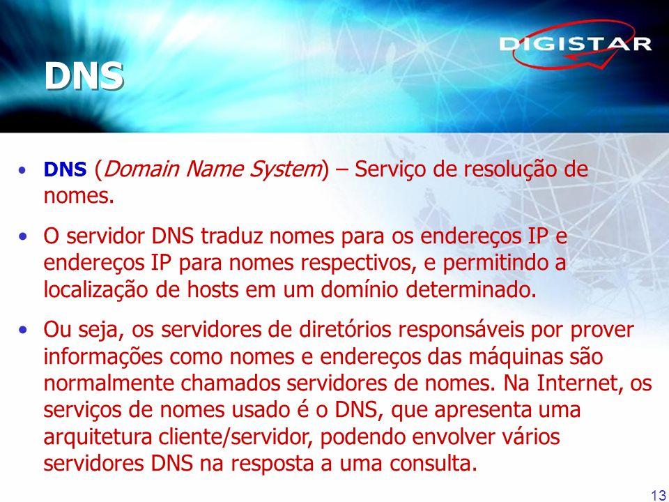 DNS DNS (Domain Name System) – Serviço de resolução de nomes.