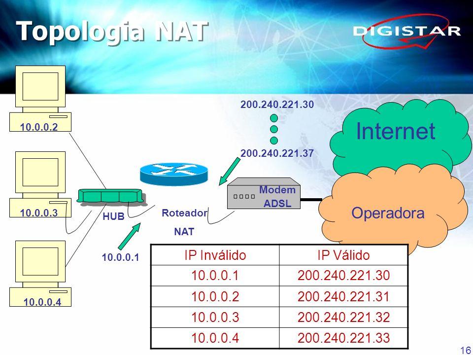 Topologia NAT Internet Operadora IP Inválido IP Válido 10.0.0.1