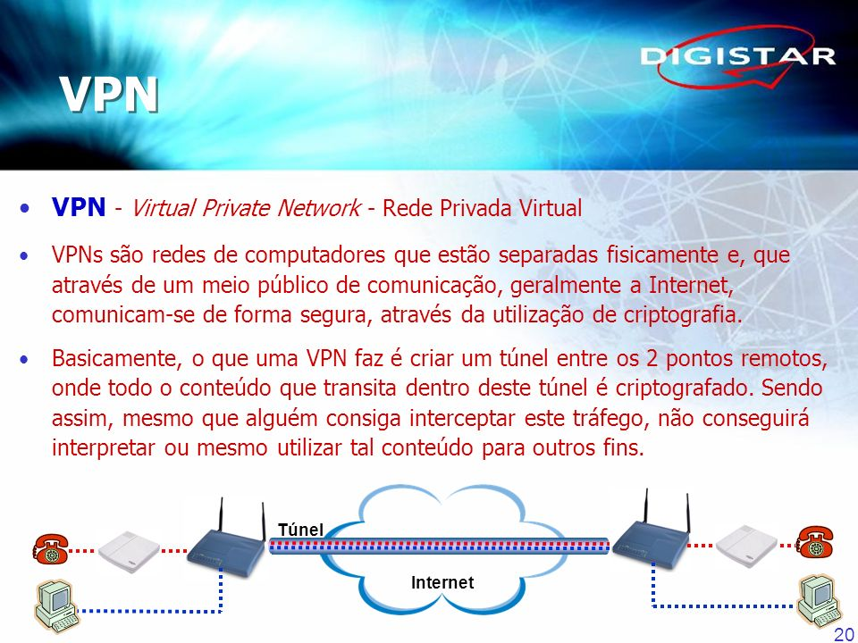 VPN VPN - Virtual Private Network - Rede Privada Virtual