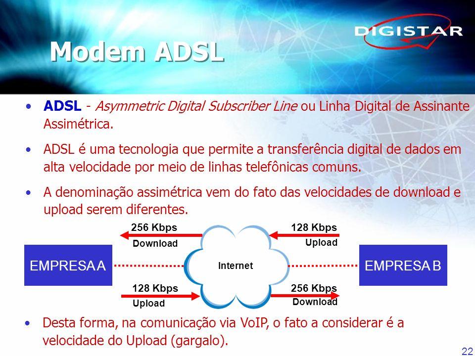Modem ADSL ADSL - Asymmetric Digital Subscriber Line ou Linha Digital de Assinante Assimétrica.