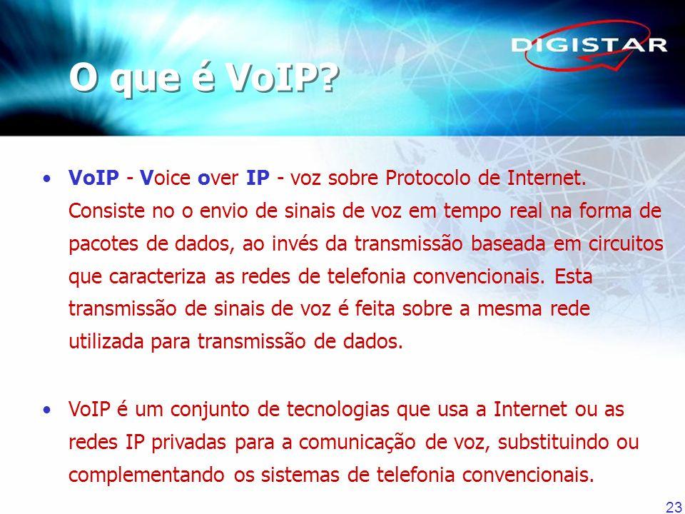 O que é VoIP