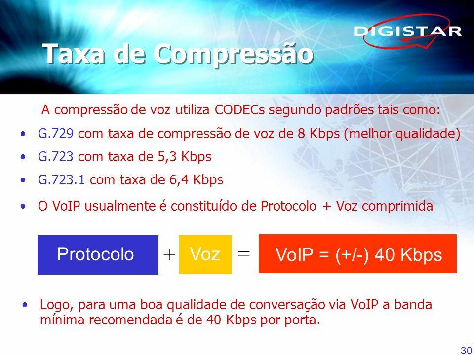 Taxa de Compressão + = Protocolo Voz VoIP = (+/-) 40 Kbps