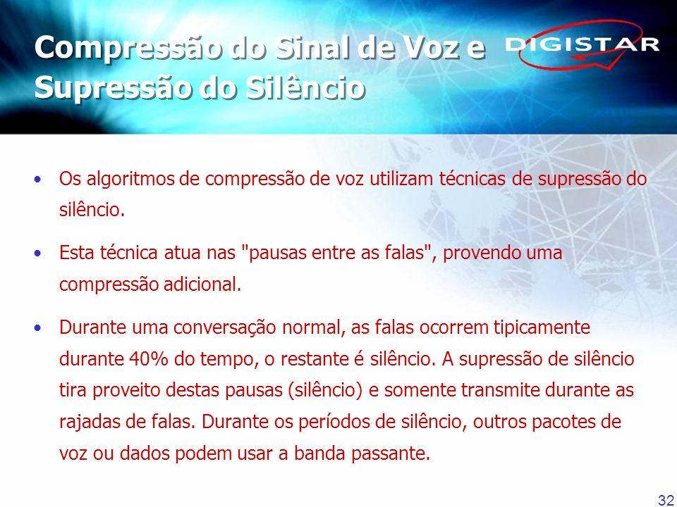 Compressão do Sinal de Voz e Supressão do Silêncio