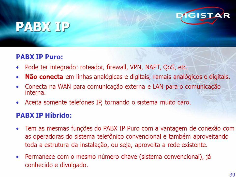 PABX IP PABX IP Puro: PABX IP Híbrido:
