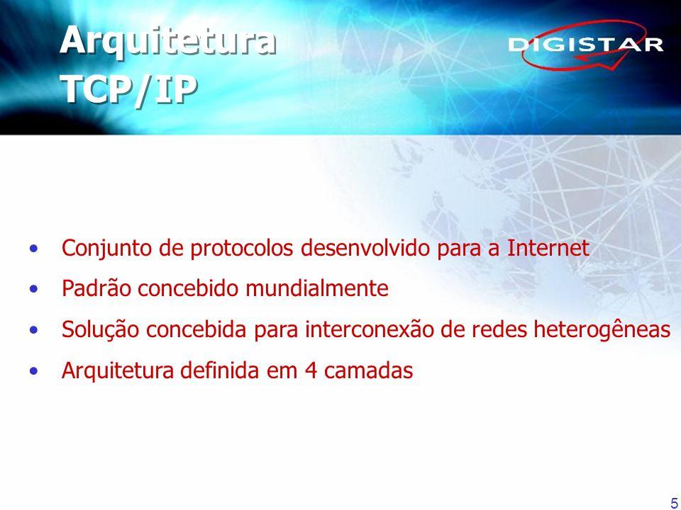 Arquitetura TCP/IP Conjunto de protocolos desenvolvido para a Internet