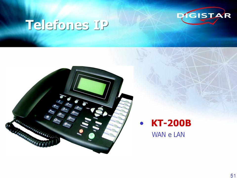 Telefones IP KT-200B WAN e LAN