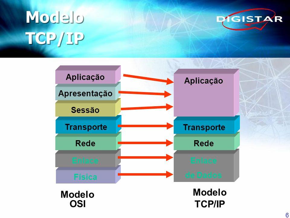 Modelo TCP/IP Modelo TCP/IP Modelo OSI Aplicação Apresentação Sessão