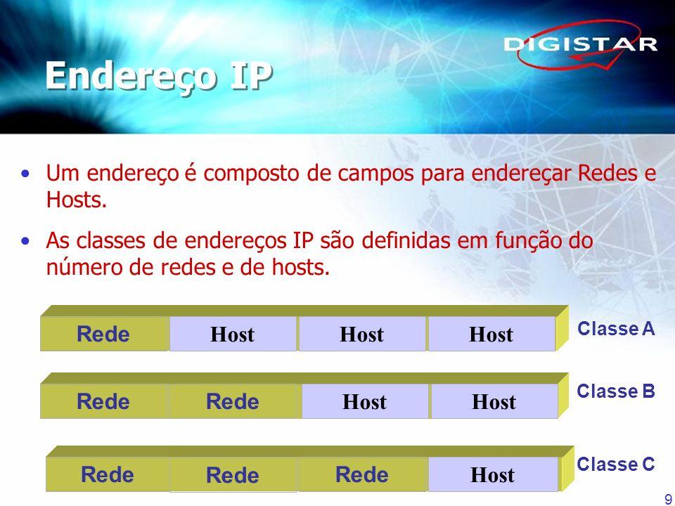 Endereço IP Um endereço é composto de campos para endereçar Redes e Hosts.